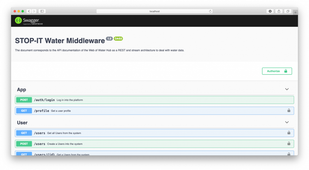Open and standard API of the water middleware